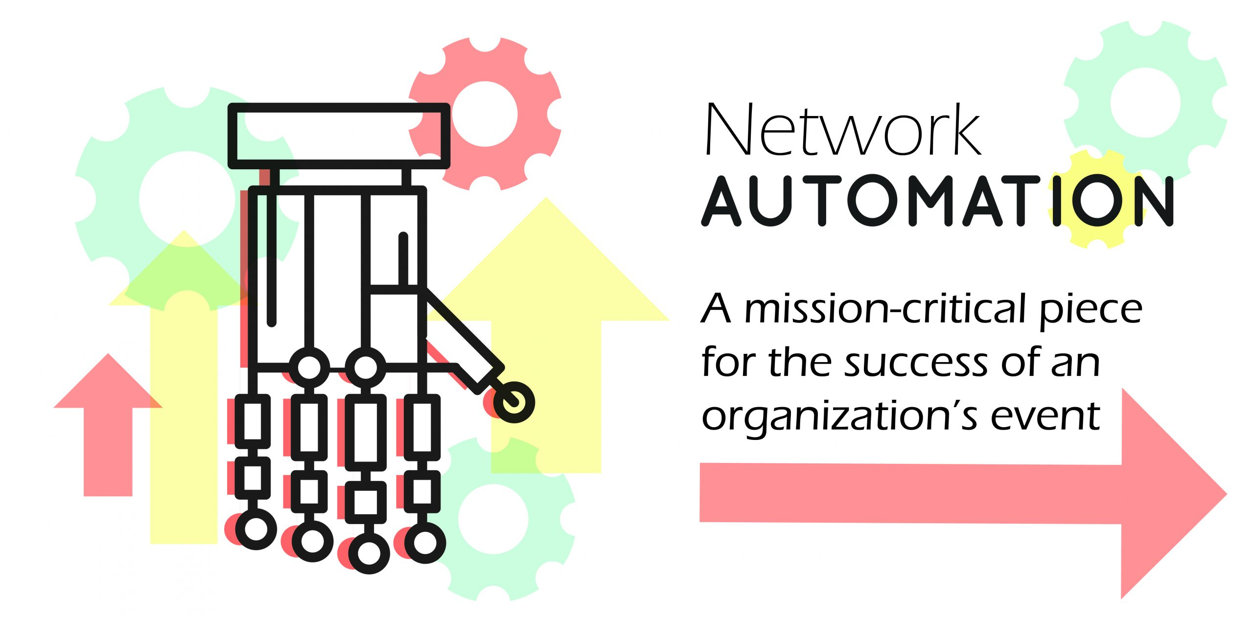 Network Automation – A Mission-Critical Piece for Success